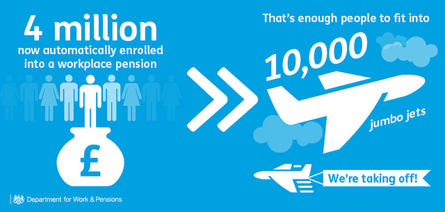 Auto Enrolment Pensions – How will it affect you?